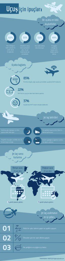 Ucus-icin-ipuclari-infografik